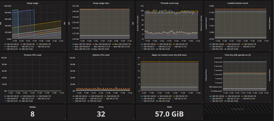 Java] Push based JMX reporting to logstash/elastic with jmx
